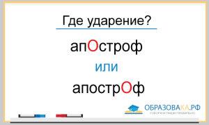«АпострОф» или «апОстрф» ударение на какой слог?