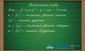Фонетический разбор слова «яма»