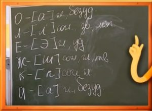 Пример фонетического разбора слова