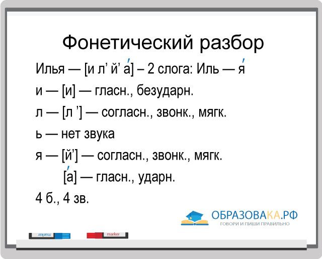 """Разбор имени """"Илья"""" на звуки и буквы"""