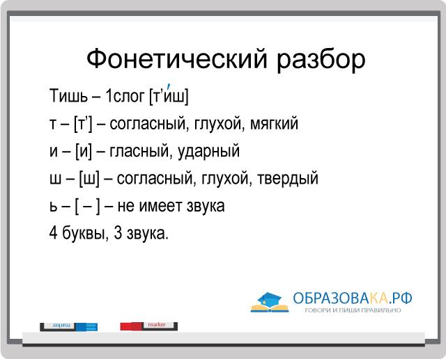 История фонетический разбор слова